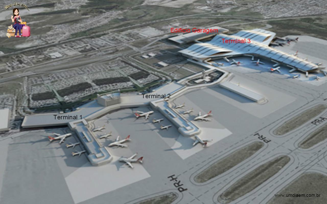 Aeroporto Guarulhos : Novo terminal cumbica guarulhos sp publicado dia